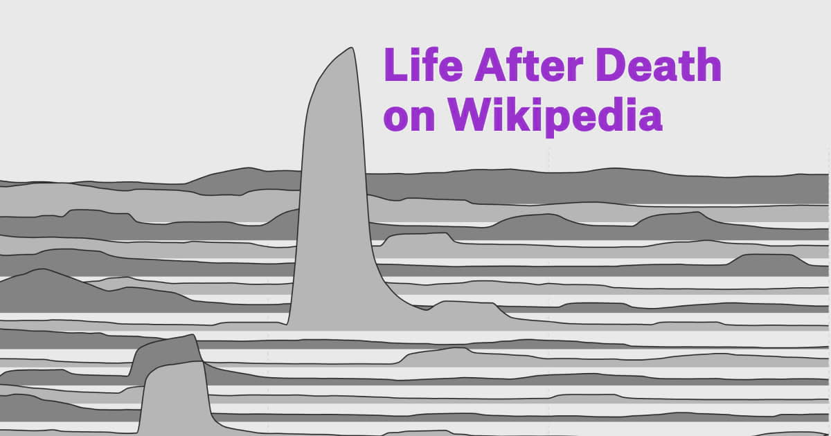 Life After Death on Wikipedia