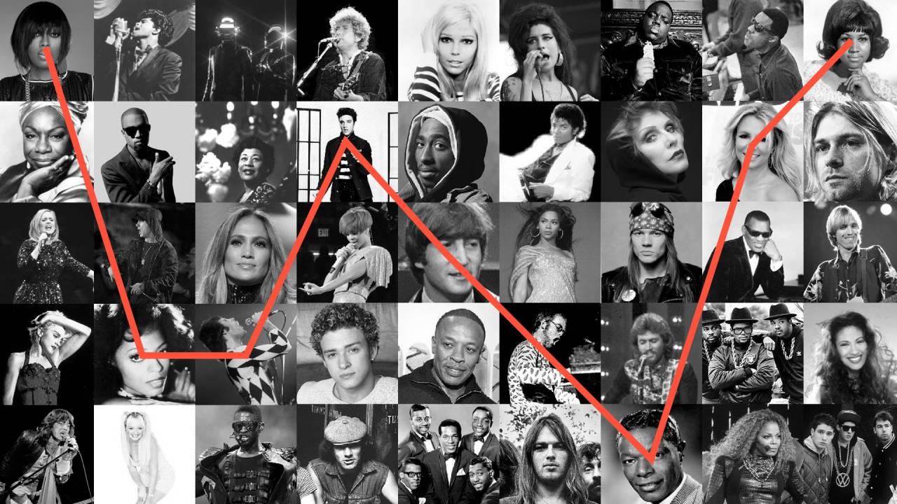 How Music Evolved: Billboard's Hot 100, 1958 - 2016