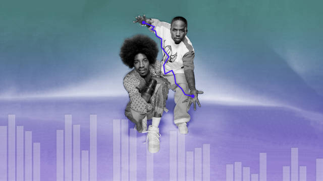 Outkast, in Charts