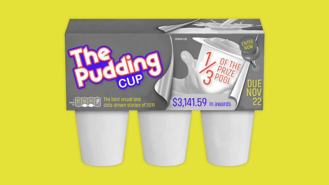 The Pudding Cup 2019